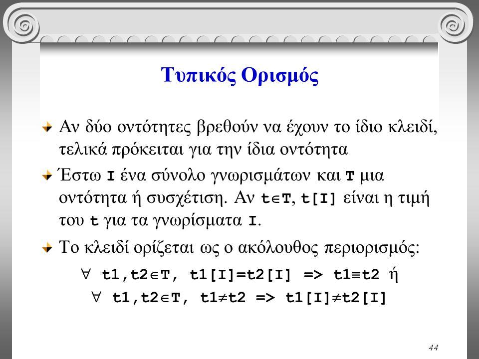  t1,t2Τ, t1t2 => t1[I]t2[I]